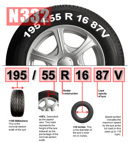 Tire Size Explained >> How To Read Tyre Size? – Spanishvida