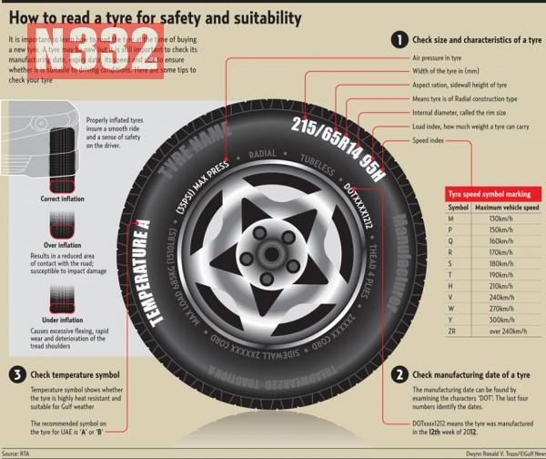 How To Read Tyre Size – Spanishvida
